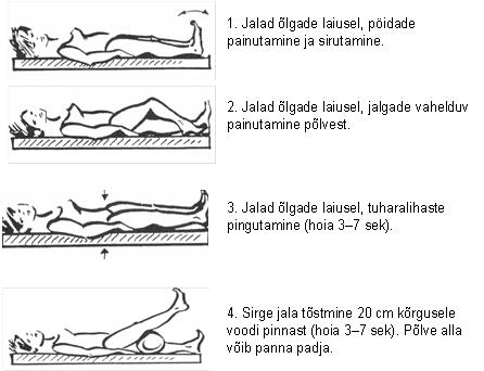 Ujuda polve haigeid Folkmeditsiin ola liigese artroosi ravis