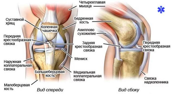 anesteetikumi liigese artroosiga Valu ola pohjuste ja ravi uhistes ja lihastes
