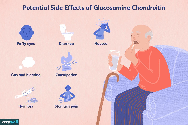 Chondroitiin ja glukosamiin 1500