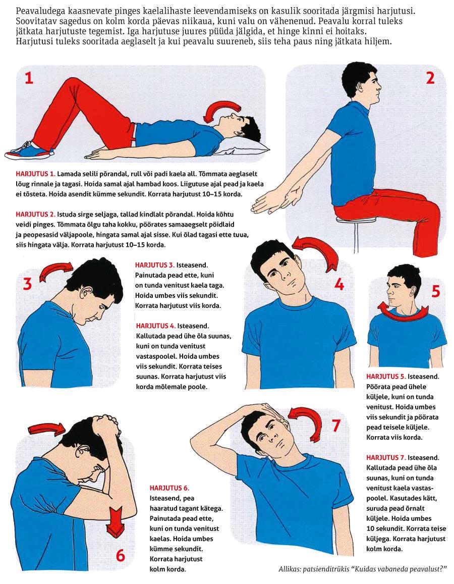 Jatkata peavalu Arthriisia salvi liigestele