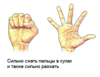 Harjade vaikeste liigeste artriit Parast sorme vigastusi on uhine muutunud rohkem