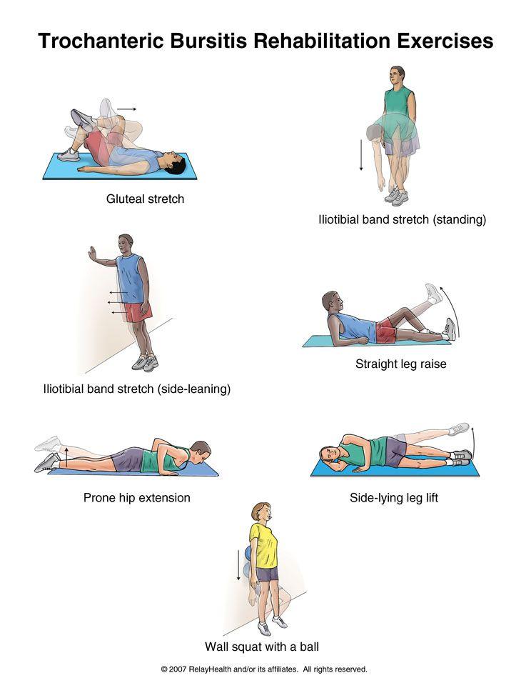 Valu ravi olaliiges parast vigastusi Mida teha, kui sormed liigese haiget